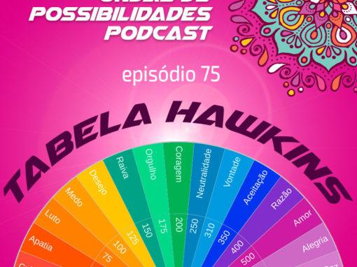 Ondas de Possibilidades Podcast – Episódio 75